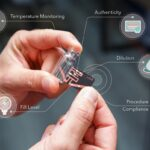 Wiliot IoT Pixels are the first postage stamp-sized computers to receive Bluetooth qualification and FCC certification. Photo: Business Wire